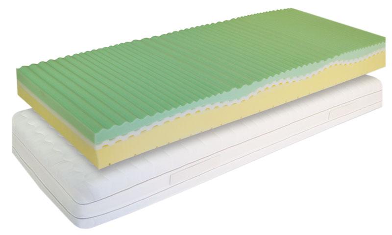 green-foam-bluline-materassi